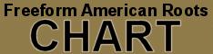 FAR Chart Logo